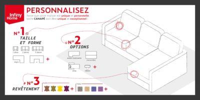 Personnalisation du canapé par Infiny Home