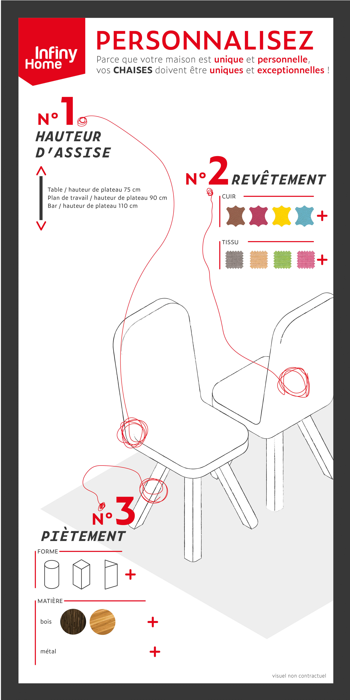 personnalisation de chaise